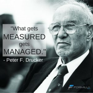 Peter Drucker What Gets Measures Gets Managed.