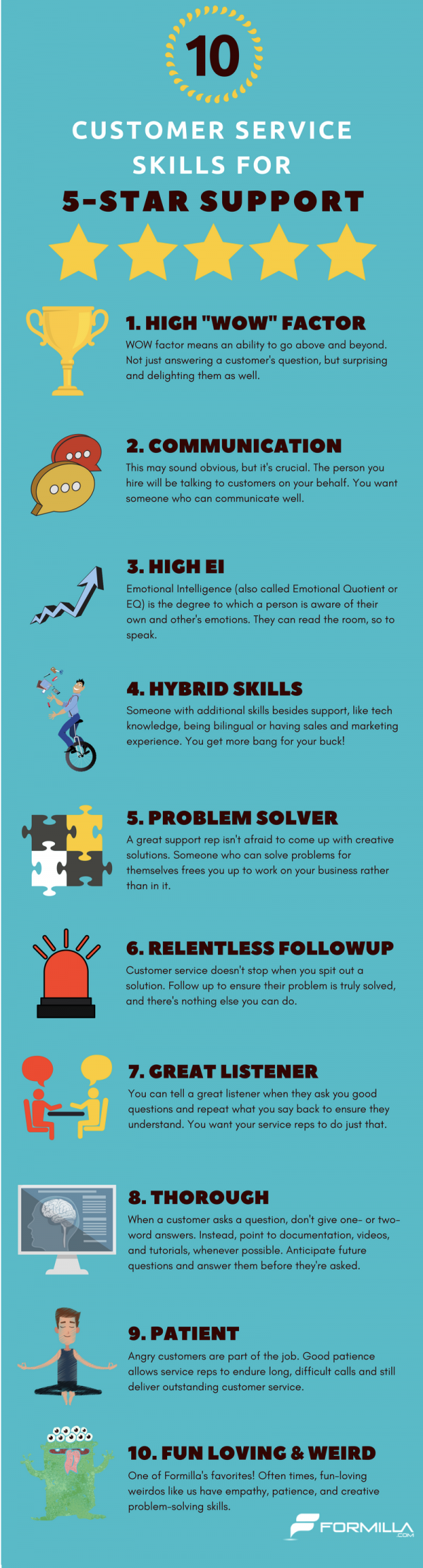 Customer service skills infographic