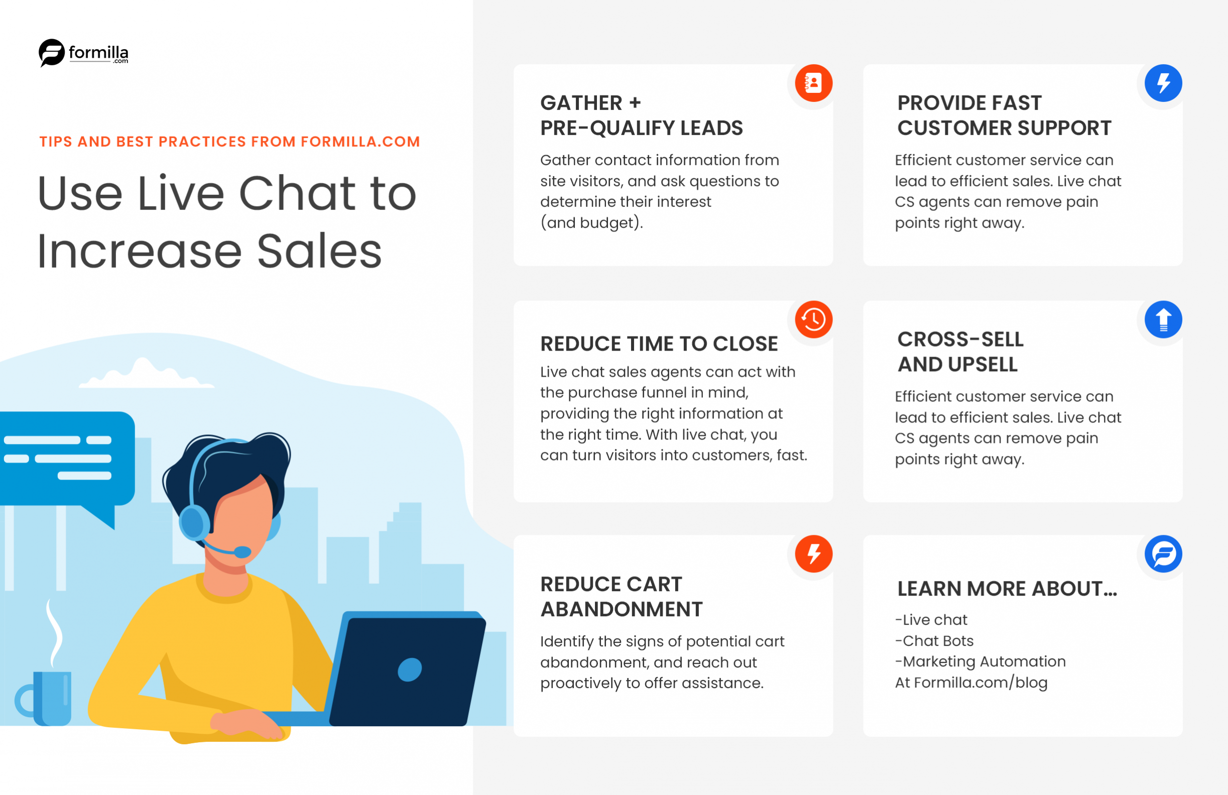 live-chat-for-sales-tips-formilla