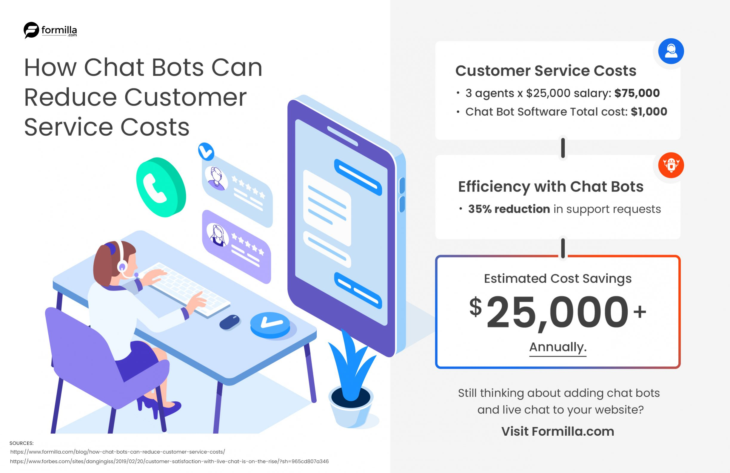 chat-bots-reduce-cost-customer-service-infographic
