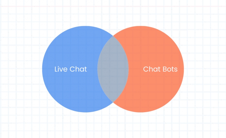 live-chat-vs-chat-bots-header-image